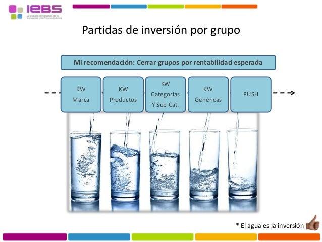 Partidas de inversión por grupo Mi recomendación: Cerrar grupos por rentabilidad esperada PUSH KW Genéricas KW Categorías ...