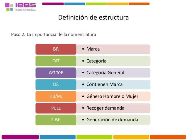 Definición de estructura Paso 2: La importancia de la nomenclatura • Informes • Perfiles • Segmentos • CONTROL