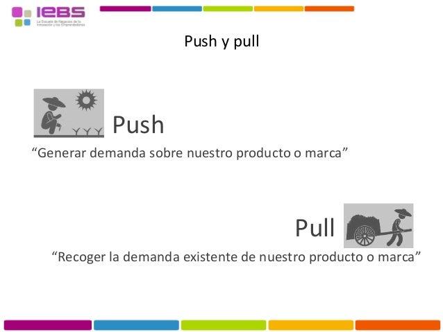 """Push y pull Push """"Generar demanda sobre nuestro producto o marca"""" Pull """"Recoger la demanda existente de nuestro producto o..."""
