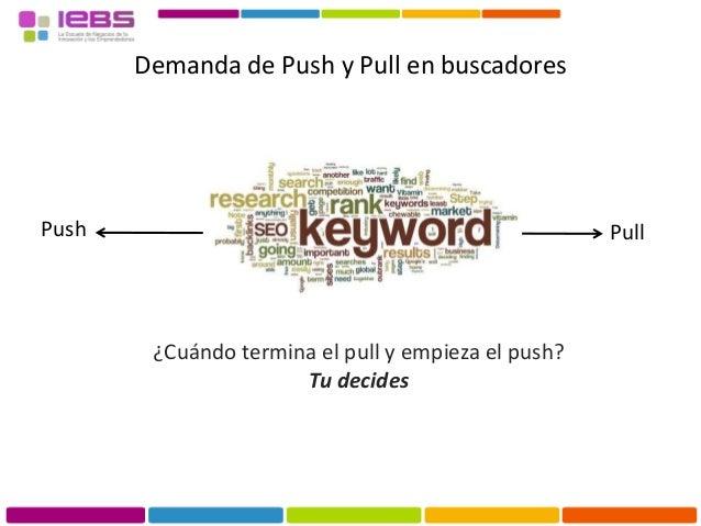 Demanda de Push y Pull en buscadores Push Pull ¿Cuándo termina el pull y empieza el push? Tu decides