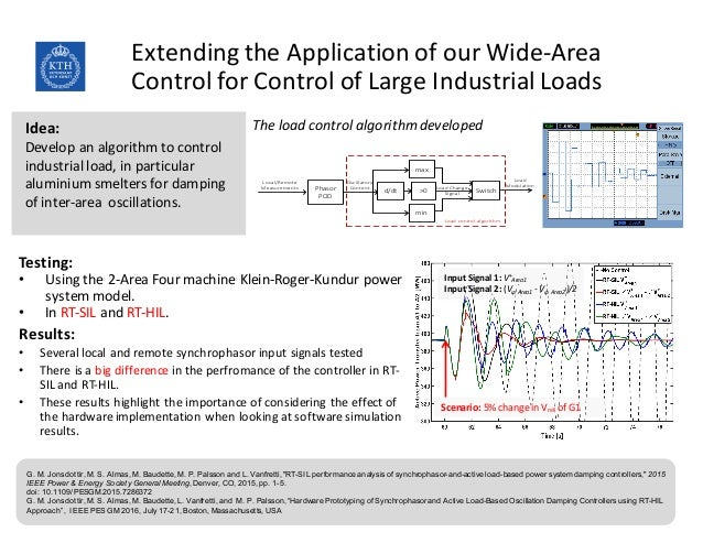 Webinar | HIL-based Wide-area Monitoring, Protection and Control R&D …