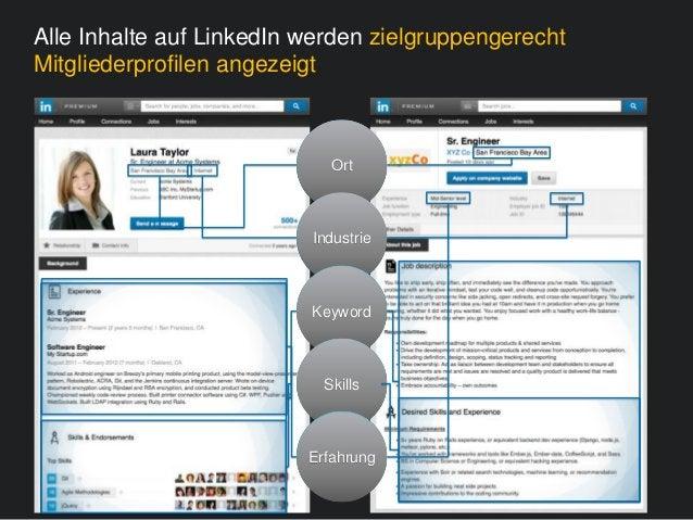 12 Alle Inhalte auf LinkedIn werden zielgruppengerecht Mitgliederprofilen angezeigt LinkedIn Confidential ©2013 All Rights...