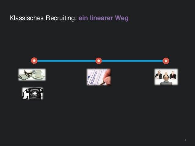 5 Klassisches Recruiting: ein linearer Weg
