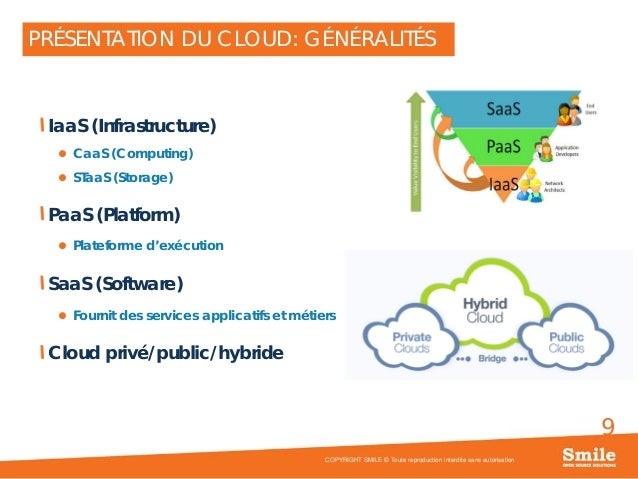 Webinar smile d couvrez openstack solution de cloud for Architecture modulaire definition