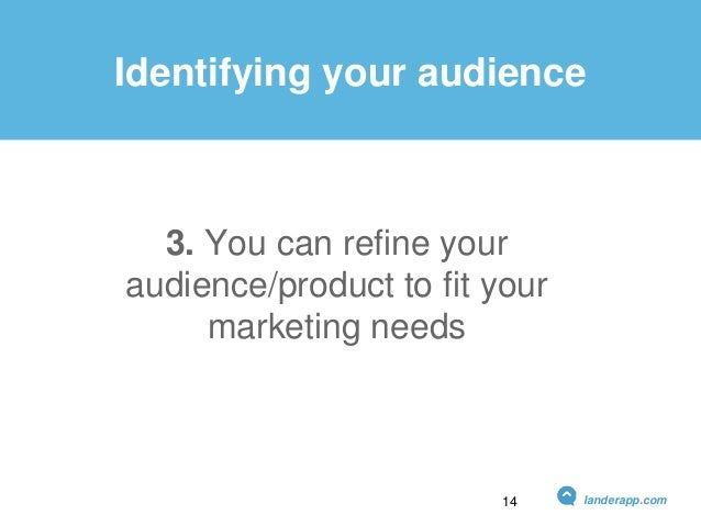 3. You can refine your audience/product to fit your marketing needs Identifying your audience landerapp.com14