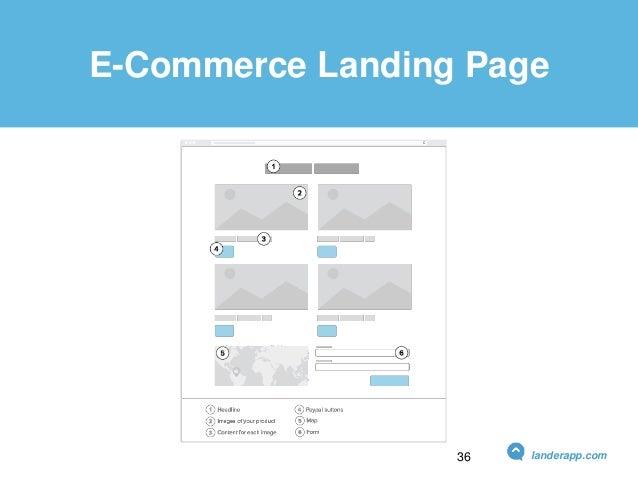 E-Commerce Landing Page landerapp.com36