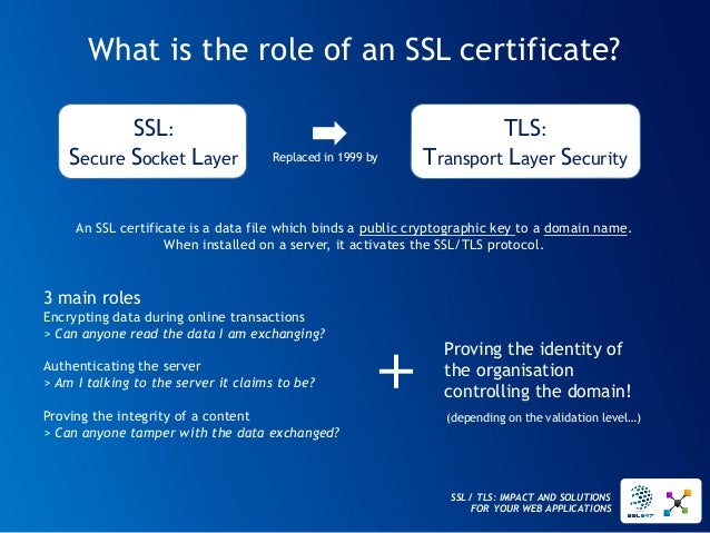 SSL / TLS: IMPACT AND SOLUTIONS FOR YOUR WEB APPLICATIONS  What is the role of an SSL certificate?  SSL:  Secure Socket La...