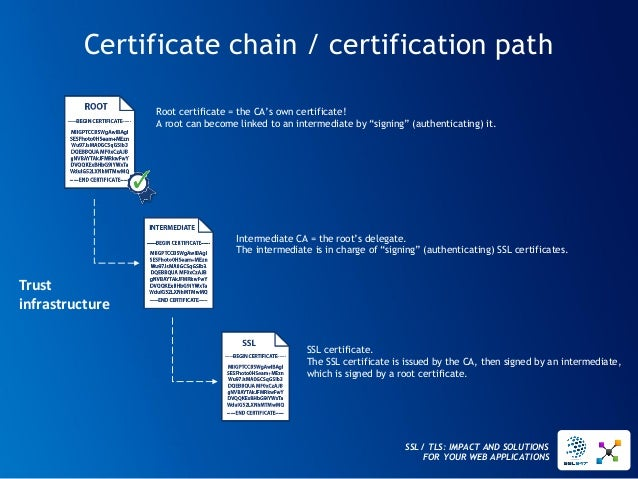 SSL / TLS: IMPACT AND SOLUTIONS FOR YOUR WEB APPLICATIONS  Certificate chain / certification path  Root certificate = the ...