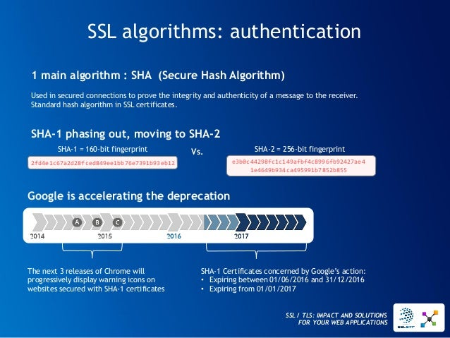 SSL / TLS: IMPACT AND SOLUTIONS FOR YOUR WEB APPLICATIONS  SSL algorithms: authentication  1mainalgorithm:SHA(SecureHashAl...