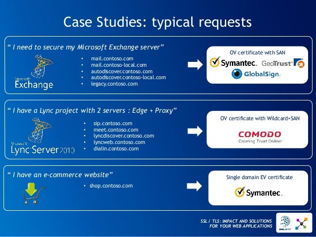 """SSL / TLS: IMPACT AND SOLUTIONS FOR YOUR WEB APPLICATIONS  Case Studies: typical requests  """" I need to secure my Microsoft..."""