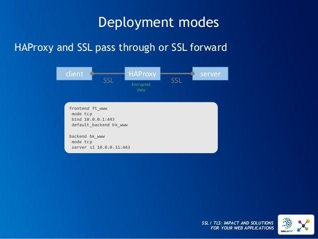 Webinar SSL English
