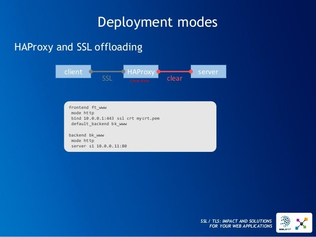 SSL / TLS: IMPACT AND SOLUTIONS FOR YOUR WEB APPLICATIONS  HAProxy  server  client  SSL  clear  Cleardata  HAProxy and SSL...