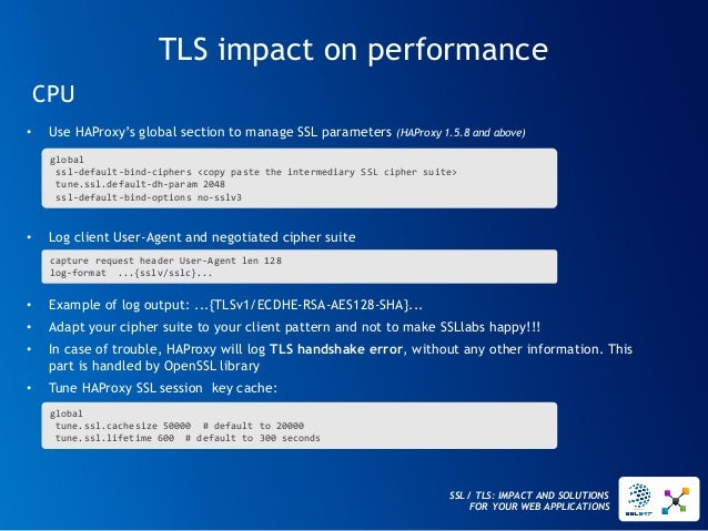 SSL / TLS: IMPACT AND SOLUTIONS FOR YOUR WEB APPLICATIONS  TLS impact on performance  CPU  •Use HAProxy'sglobal section to...