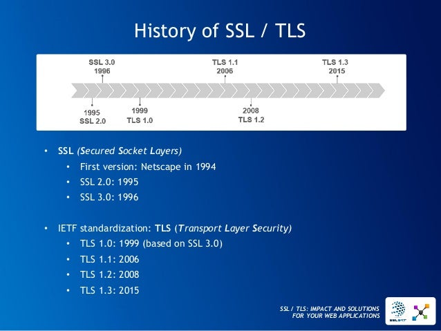 SSL / TLS: IMPACT AND SOLUTIONS FOR YOUR WEB APPLICATIONS  History of SSL / TLS  •SSL(Secured Socket Layers)  •First versi...