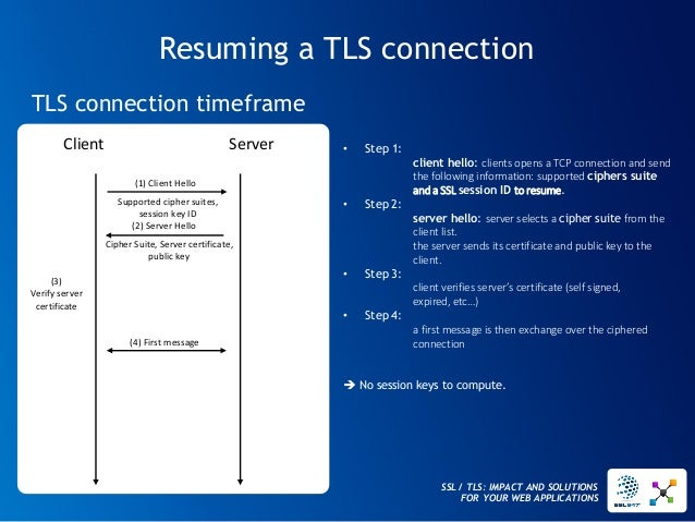 SSL / TLS: IMPACT AND SOLUTIONS FOR YOUR WEB APPLICATIONS  Resuming a TLS connection  TLS connection timeframe  •Step 1:  ...