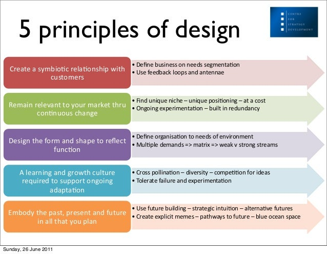 9 Principles Of Design : Principles of design quot