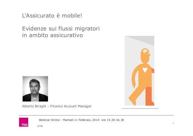 L'Assicurato è mobile! Evidenze sui flussi migratori in ambito assicurativo  Alberto Biraghi – Finance Account Manager  We...