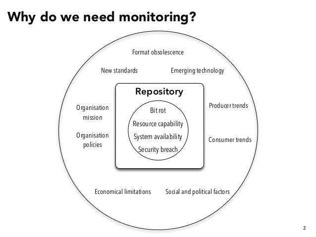 SCAPE Webinar: Tools for uncovering preservation risks in large repositories Slide 2