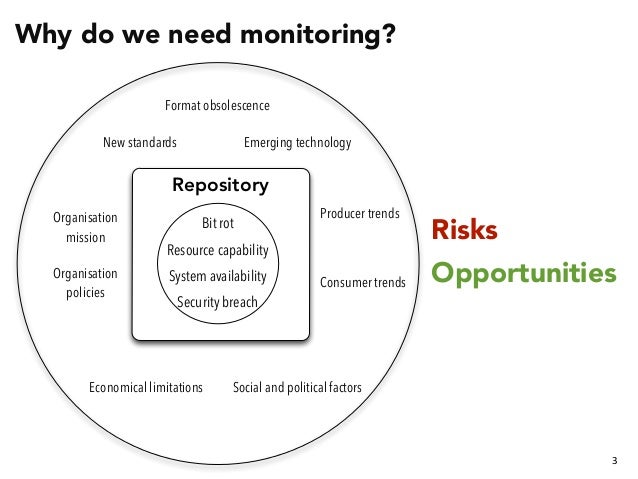 SCAPE Webinar: Tools for uncovering preservation risks in large repositories Slide 3