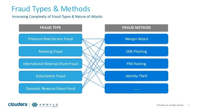 Data analysis techniques for fraud detection