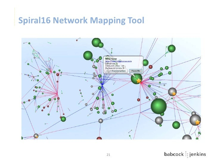 Spiral16 Network Mapping Tool                    21