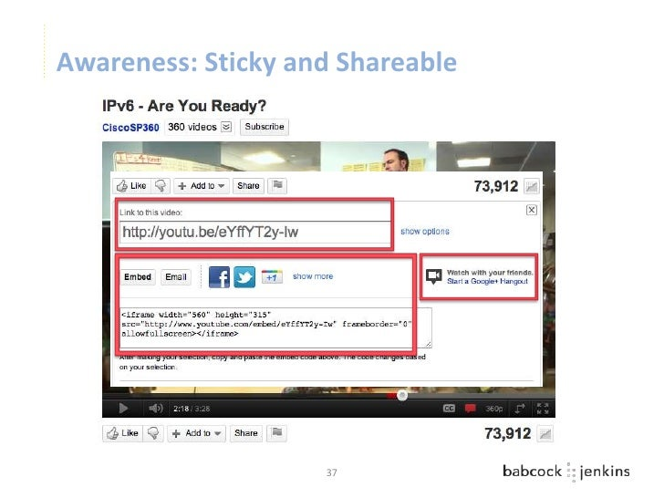 Awareness: Sticky and Shareable                    37