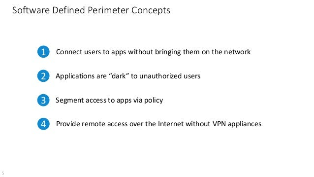 Why SDP Replaces Remote Access VPN