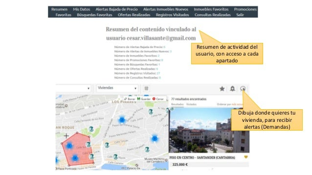 Resumen de actividad del usuario, con acceso a cada apartado Dibuja donde quieres tu vivienda, para recibir alertas (Deman...