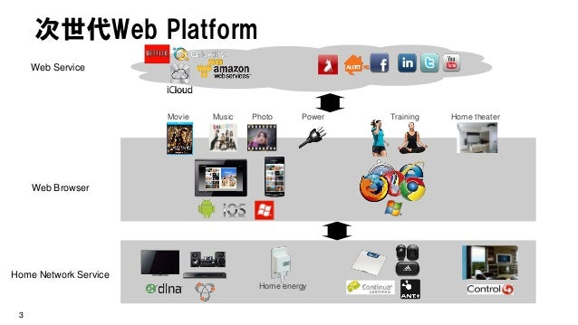 Web intents addendum Slide 3