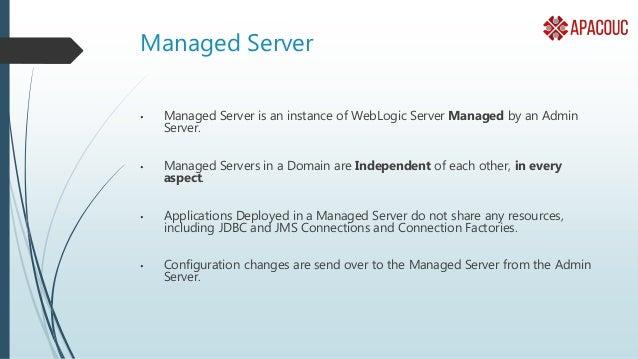 Managed Server