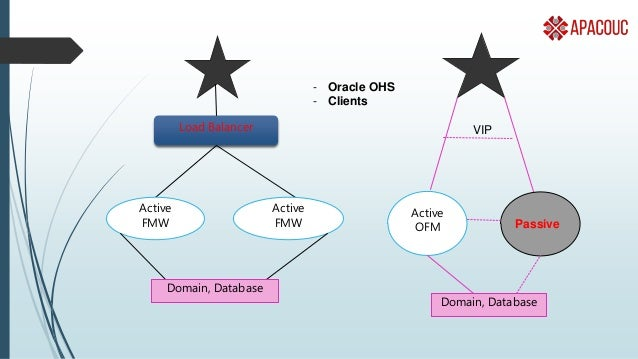 Benefits of Wlst  Retrieve domain configuration and runtime information.  Edit the domain configuration and persist the ...