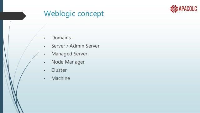 Weblogic concept • Domains • Server / Admin Server • Managed Server. • Node Manager • Cluster • Machine