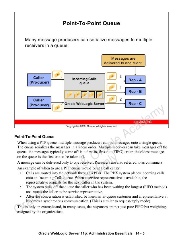 weblogic administration guide 11g pdf
