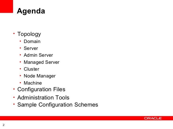 Oracle WebLogic Server Basic Concepts Slide 2