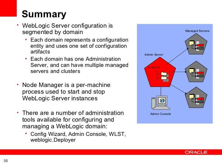 oracle weblogic server basic concepts