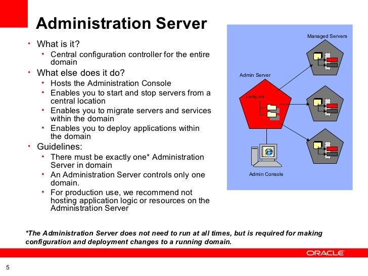 Pdf dummies 8 bea server for weblogic