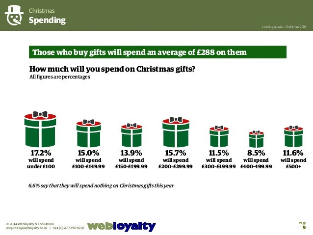Webloyalty UK Christmas Retail Research