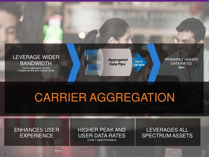 LTE                                                  Carrier #3     LEVERAGE WIDER                                     LTE...