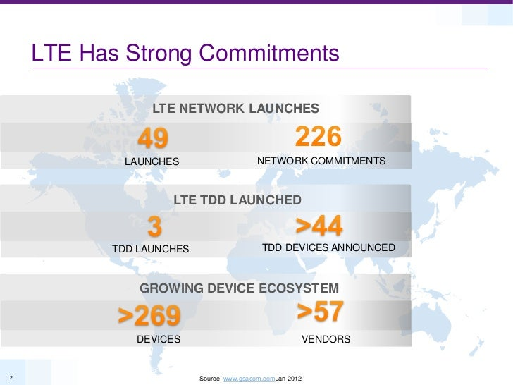 LTE Has Strong Commitments                LTE NETWORK LAUNCHES            LAUNCHES                     NETWORK COMMITMENTS...