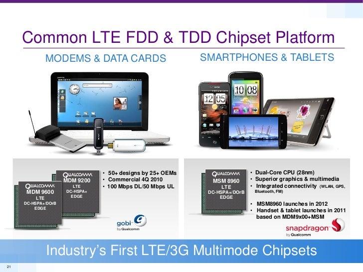 Common LTE FDD & TDD Chipset Platform               MODEMS & DATA CARDS                          SMARTPHONES & TABLETS    ...