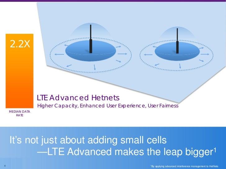 2.2X                  LTE Advanced Hetnets                  Higher Capacity, Enhanced User Experience, User Fairness    ME...