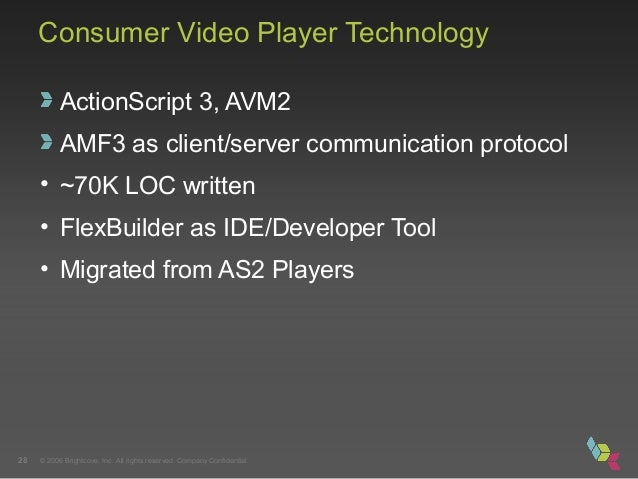 © 2006 Brightcove, Inc. All rights reserved. Company Confidential.28 Consumer Video Player Technology ActionScript 3, AVM2...