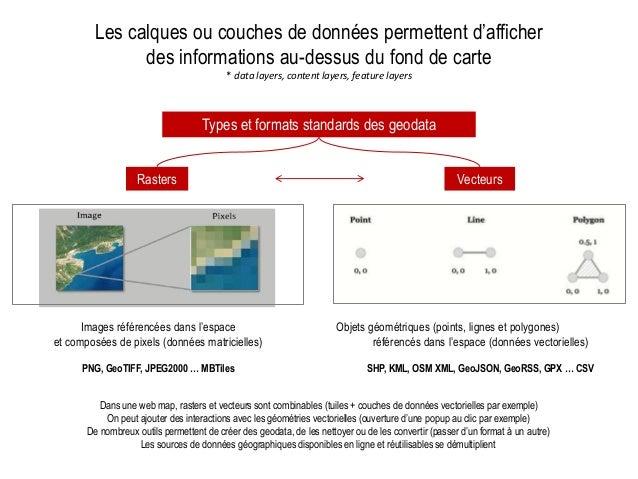 Les calques ou couches de données permettent d'afficher des informations au-dessus du fond de carte * data layers, content...