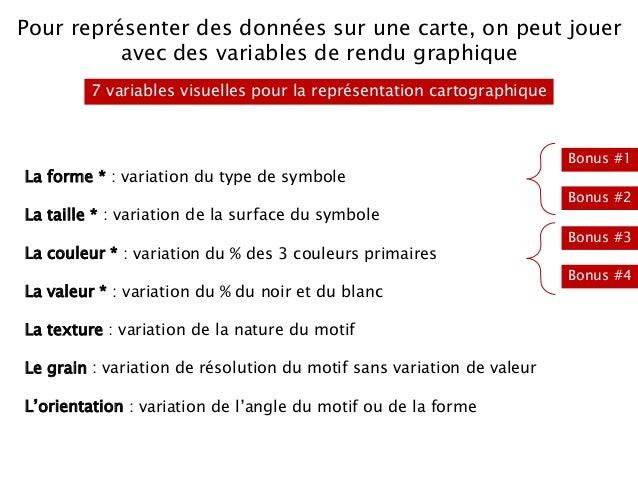 La forme * : variation du type de symbole La taille * : variation de la surface du symbole La couleur * : variation du % d...