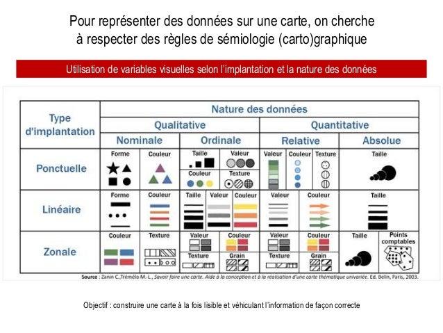 Utilisation de variables visuelles selon l'implantation et la nature des données Pour représenter des données sur une cart...