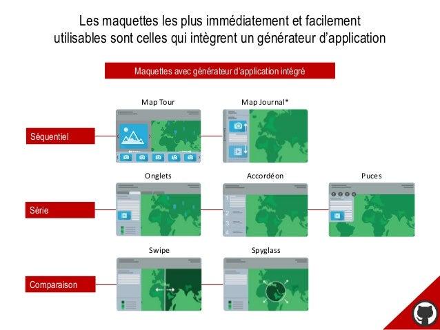 Séquentiel Série Comparaison Maquettes avec générateur d'application intégré Map Tour Map Journal* Onglets Accordéon Puces...