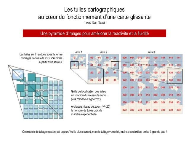 Les tuiles cartographiques au cœur du fonctionnement d'une carte glissante * map tiles, tileset Grille de localisation des...