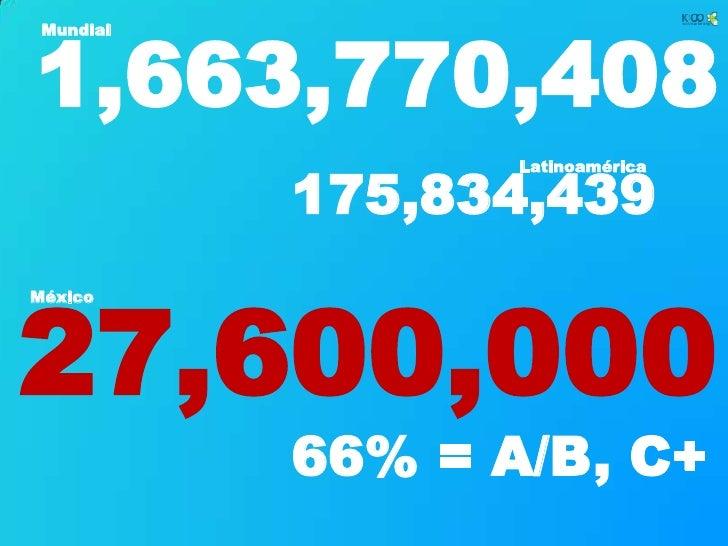 Mundial<br />1,663,770,408<br />Latinoamérica<br />175,834,439<br />México<br />27,600,000<br />66% = A/B, C+<br />