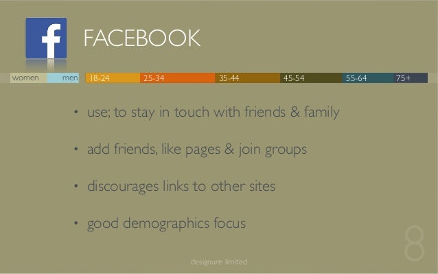 FACEBOOK 8designure limited 18-24 25-34 35-44 45-54 55-64 75+women men • use; to stay in touch with friends & family • add...