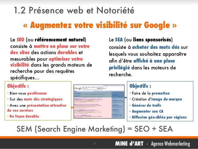 accompagnement webmarketing par minedart